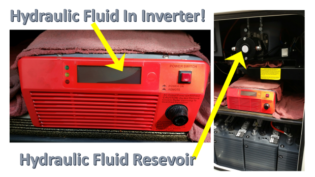Hydraulic Fluid in the Inverter